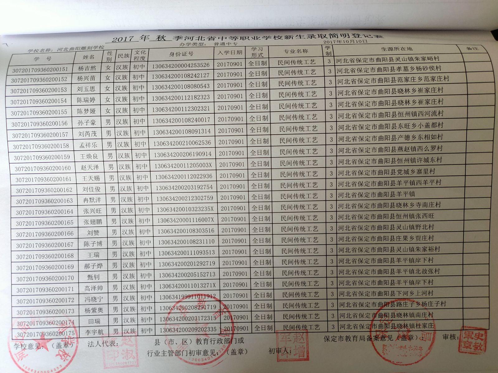 河北曲阳雕刻学校工艺雕塑厂简介